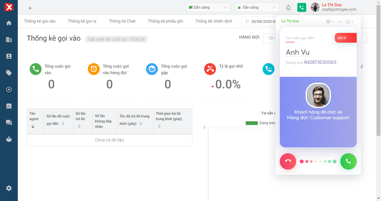StringeeX - Tổng đài chăm sóc khách hàng đa kênh. Bán hàng tốt hơn, tiết  kiệm hơn.